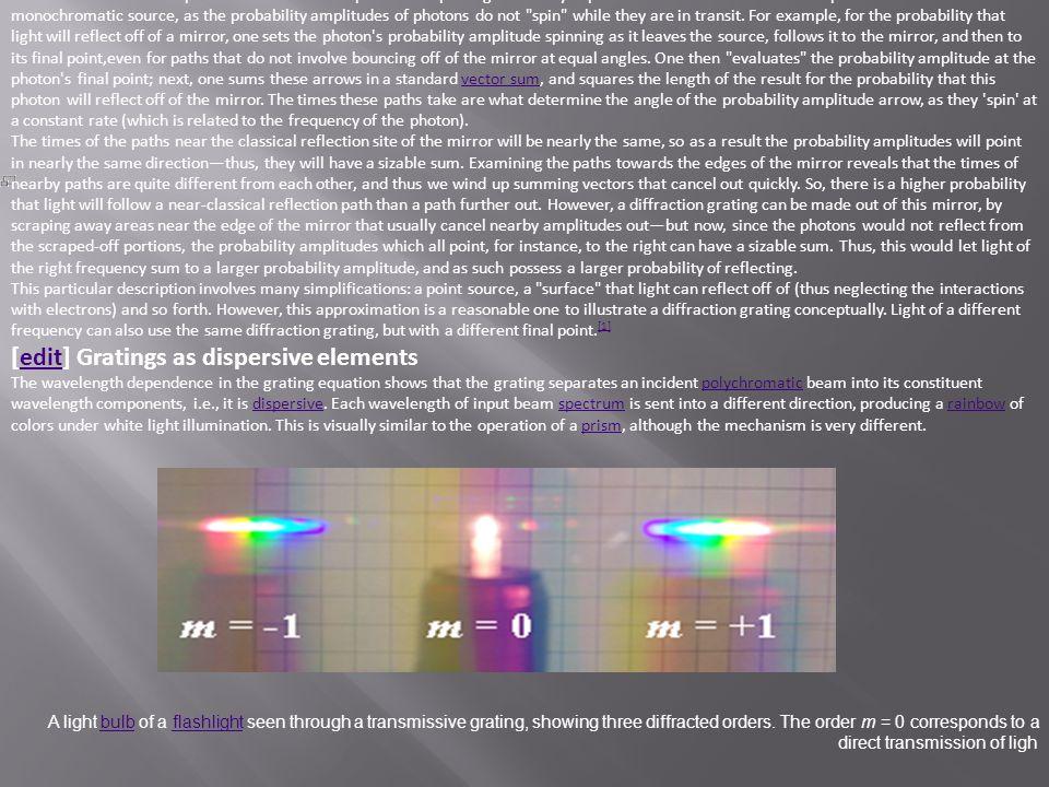 [edit] Gratings as dispersive elements